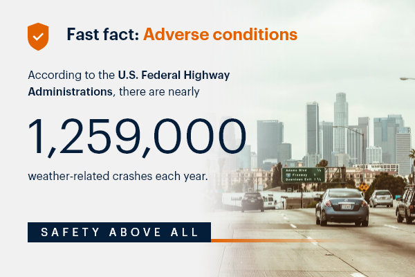 Fast fact: Adverse conditions